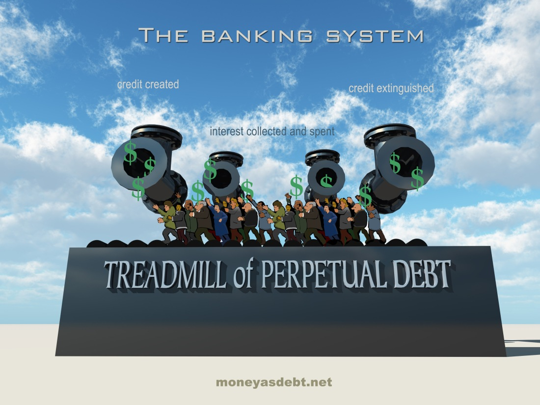 thebankingsystem