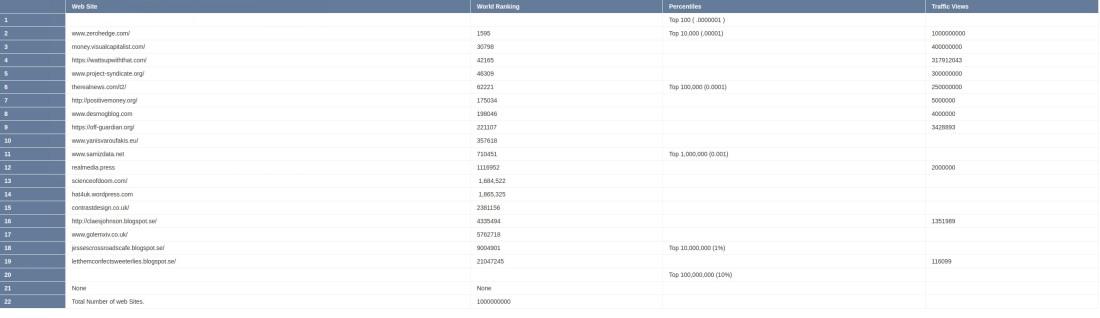 data big webSelection_661