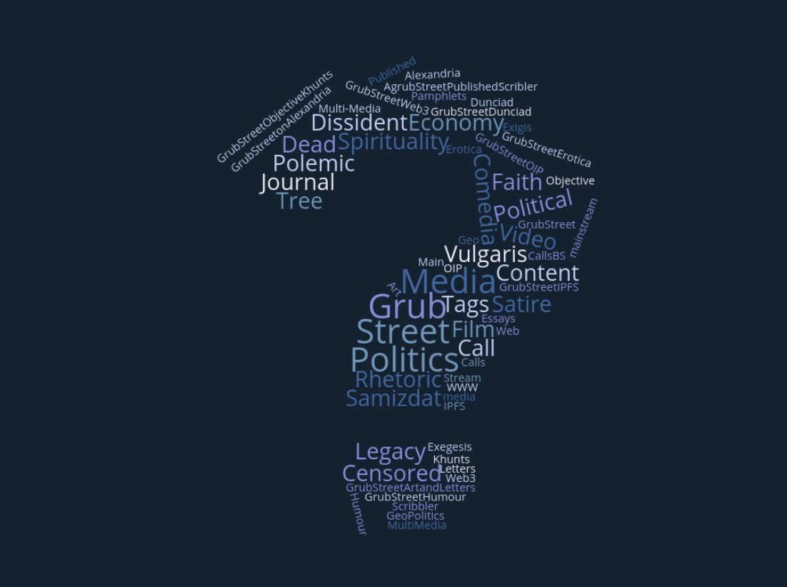 Grub Street Word Tag Cloud 1.jpg